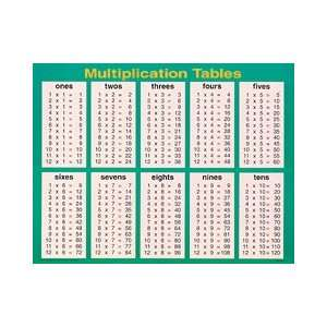 FRANK SCHAFFER PUBLICATIONS CHART MULTIPLICATION TABLES17