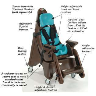 Sammons Preston Multi Positioning Seat   Small Extended MPS Push Chair