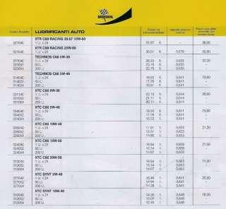 Bardahl 313040 Olio Motore Auto XTC C60 20W50 20W 50