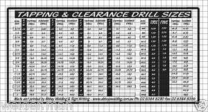 Tap & Die Drill Size Chart Decal Sticker workshop Tools